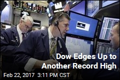 Dow Edges Up to Another Record High