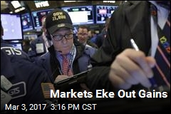 Markets Eke Out Gains