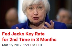 Fed Jacks Key Rate for 2nd Time in 3 Months