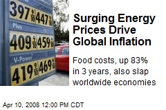 Surging Energy Prices Drive Global Inflation