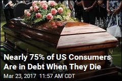 Nearly 75% of US Consumers Are in Debt When They Die