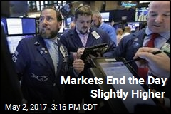 Markets End the Day Slightly Higher