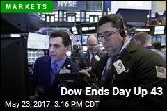 Dow Ends Day Up 43