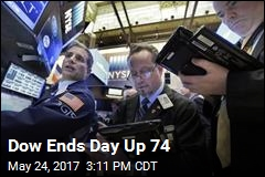 Dow Ends Day Up 74