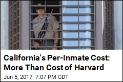 California's Per-Inmate Cost: More Than Cost of Harvard