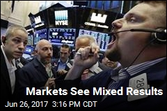 Markets See Mixed Results