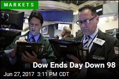 Dow Ends Day Down 98