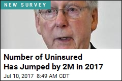 Number of Those With No Health Insurance Up 2M in 2017