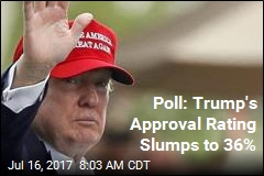 Poll: Trump's Approval Rating Slumps to 36%
