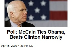 Poll: McCain Ties Obama, Beats Clinton Narrowly