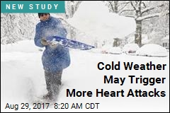 Heart Attacks Are More Frequent in Cold Weather