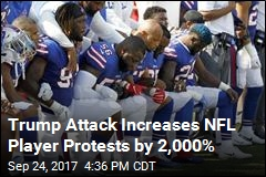 Trump Attack Increases NFL Player Protests by 2,000%