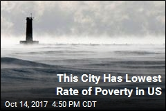 The 10 US Cities With Lowest Rates of Poverty