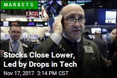 Stocks Close Lower, Led by Drops in Tech