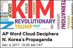 AP Word Cloud Deciphers N. Korea's Propaganda