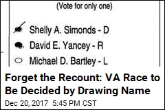 Virginia Race Now Tied After Recount Gave Dem 1-Vote Win