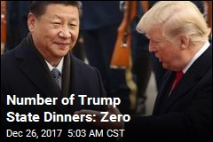Number of Trump State Dinners: Zero