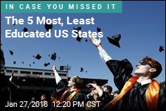The 5 Most, Least Educated US States