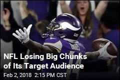 NFL Losing Big Chunks of Its Target Audience