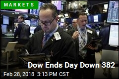 Dow Ends Day Down 382