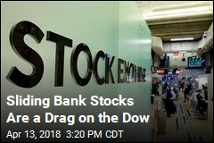 Sliding Bank Stocks Are a Drag on the Dow