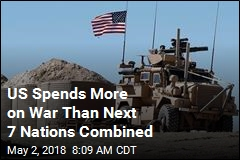 US Spends More on War Than Next 7 Nations Combined