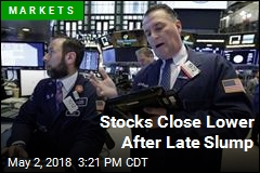 Stocks Close Lower After Late Slump