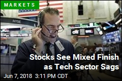Stocks See Mixed Finish as Tech Sector Sags
