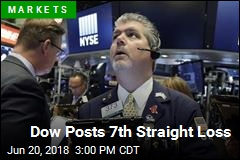 Dow Posts 7th Straight Loss