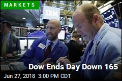 Dow Ends Day Down 165