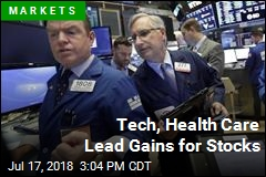 Tech, Health Care Lead Gains for Stocks