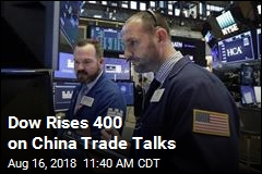 Dow Rises 400 on China Trade Talks