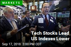 Tech Stocks Lead US Indexes Lower