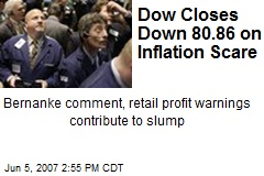 Dow Closes Down 80.86 on Inflation Scare