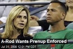 A-Rod Wants Prenup Enforced