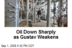 Oil Down Sharply as Gustav Weakens