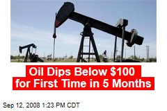 Oil Dips Below $100 for First Time in 5 Months