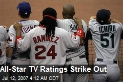 All-Star TV Ratings Strike Out