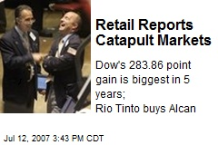 Retail Reports Catapult Markets