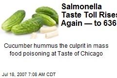 Salmonella Taste Toll Rises Again — to 636