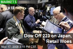 Dow Off 223 on Japan, Retail Woes