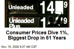Consumer Prices Dive 1%, Biggest Drop in 61 Years