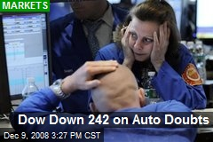 Dow Down 242 on Auto Doubts