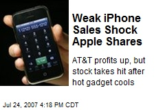 Weak iPhone Sales Shock Apple Shares