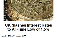 UK Slashes Interest Rates to All-Time Low of 1.5%