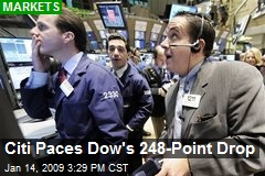 Citi Paces Dow's 248-Point Drop