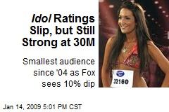 Idol Ratings Slip, but Still Strong at 30M