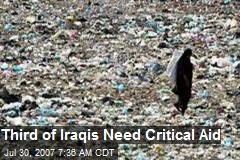 Third of Iraqis Need Critical Aid