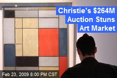 Christie's $264M Auction Stuns Art Market