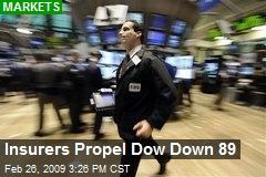 Insurers Propel Dow Down 89